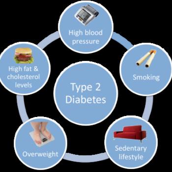 What-causes-diabetes-e1401193099750